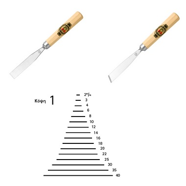 KIRSCHEN σκαρπέλα ξυλογλυπτικής ευθεία λάμα ίσια κόψη