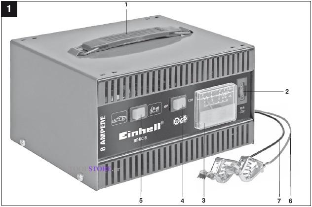 Einhell 1023110